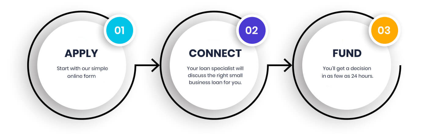 business-loan-app